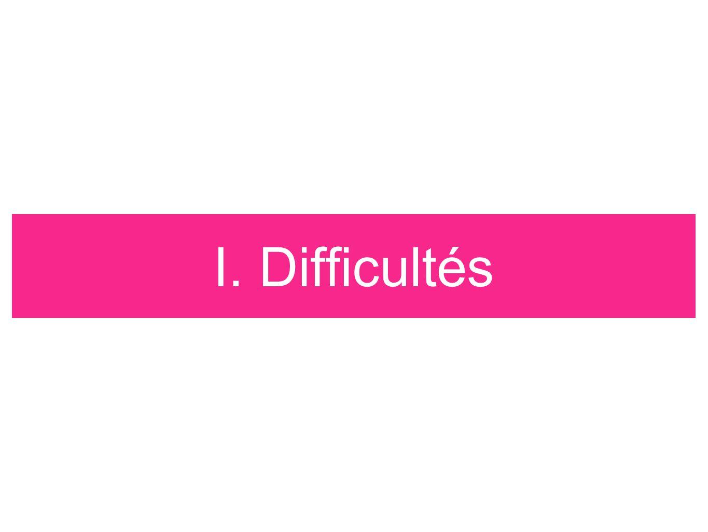 I. Difficultés