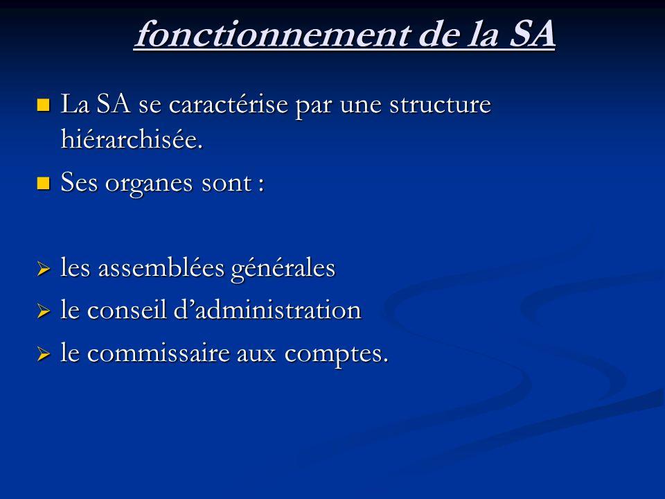 fonctionnement de la SA La SA se caractérise par une structure hiérarchisée. La SA se caractérise par une structure hiérarchisée. Ses organes sont : S