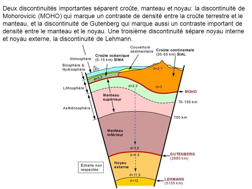 Deux discontinuités importantes séparent croûte, manteau et noyau: la discontinuité de Mohorovicic (MOHO) qui marque un contraste de densité entre la