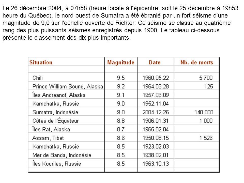 Le 26 décembre 2004, à 07h58 (heure locale à l épicentre, soit le 25 décembre à 19h53 heure du Québec), le nord-ouest de Sumatra a été ébranlé par un fort séisme d une magnitude de 9,0 sur l échelle ouverte de Richter.