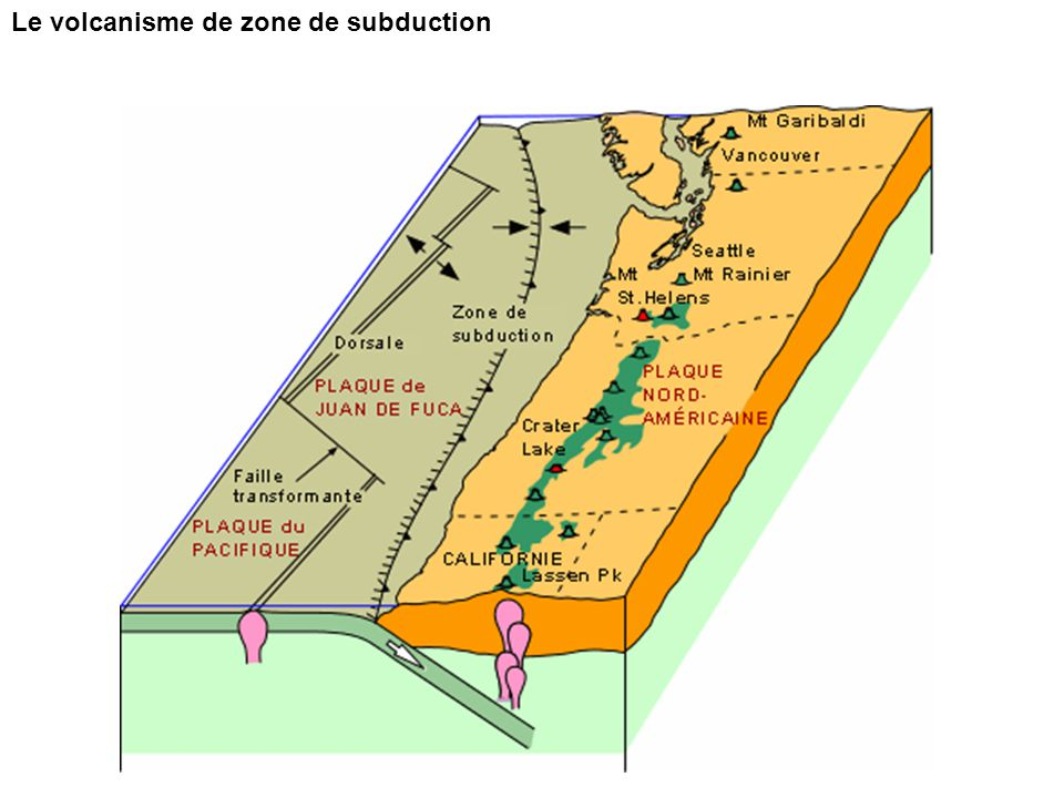 Le volcanisme de zone de subduction