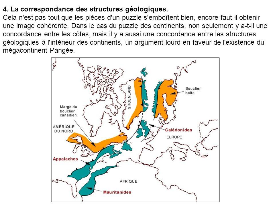 4. La correspondance des structures géologiques. Cela n'est pas tout que les pièces d'un puzzle s'emboîtent bien, encore faut-il obtenir une image coh