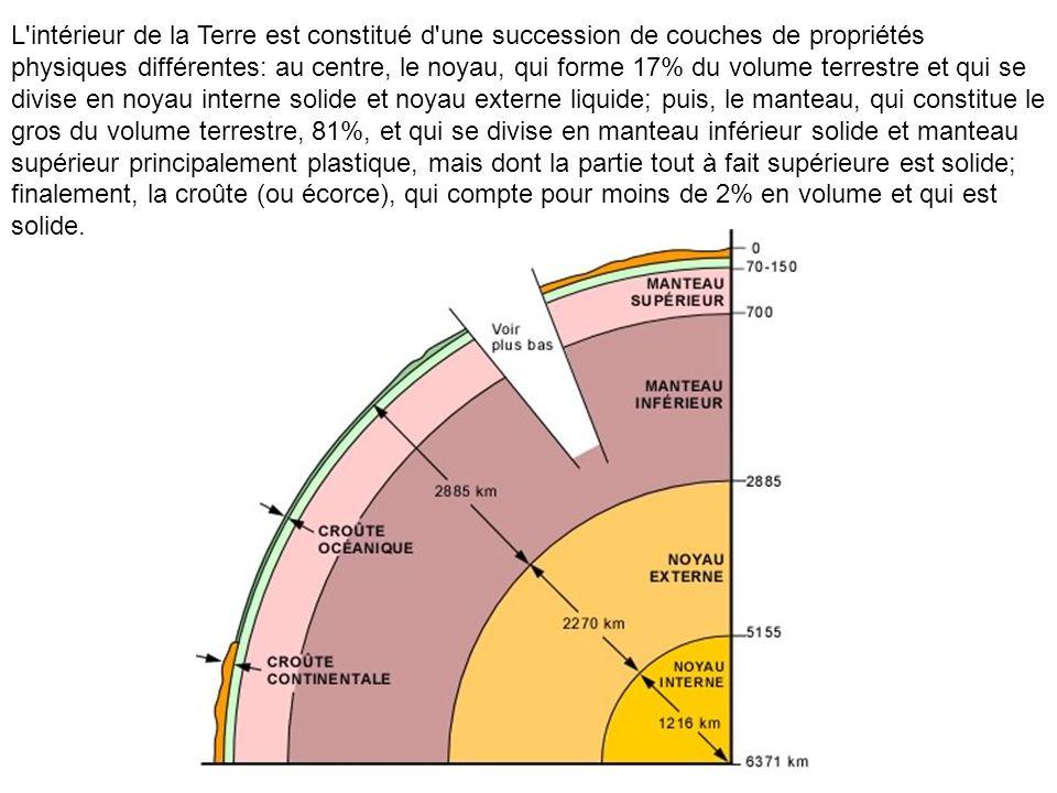 L'intérieur de la Terre est constitué d'une succession de couches de propriétés physiques différentes: au centre, le noyau, qui forme 17% du volume te