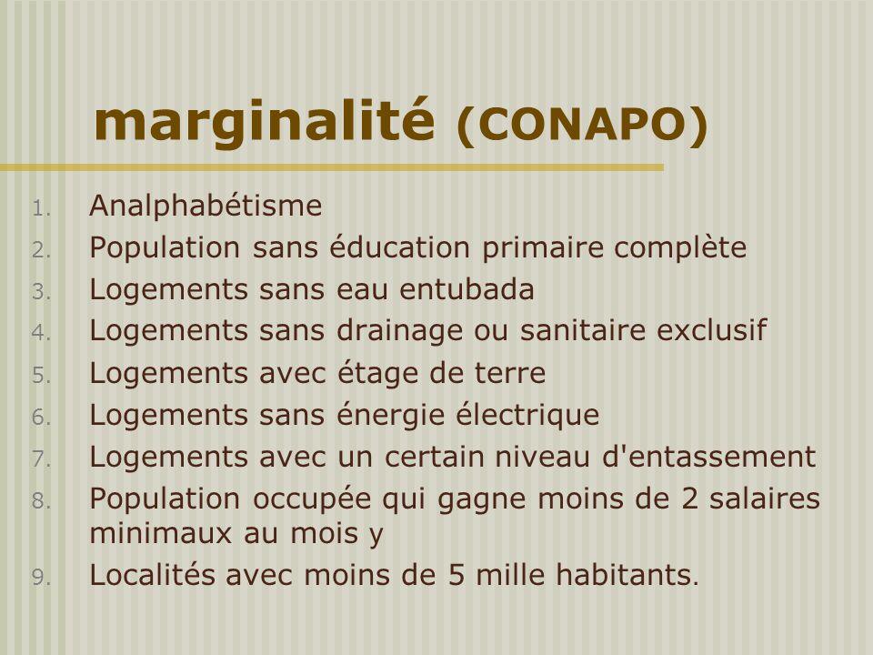 marginalité (CONAPO) 1. Analphabétisme 2. Population sans éducation primaire complète 3. Logements sans eau entubada 4. Logements sans drainage ou san