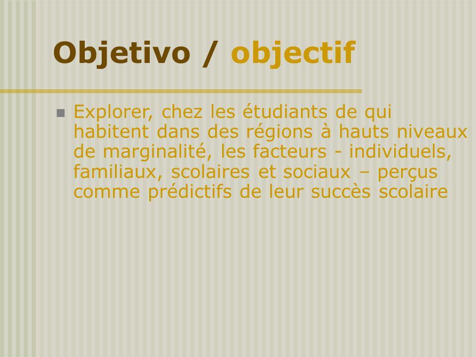 Objetivo / objectif Explorer, chez les étudiants de qui habitent dans des régions à hauts niveaux de marginalité, les facteurs - individuels, familiau