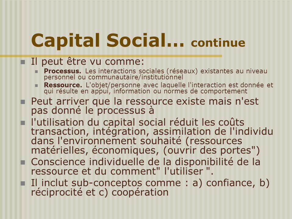 Capital Social… continue Il peut être vu comme: Processus. Les interactions sociales (réseaux) existantes au niveau personnel ou communautaire/institu