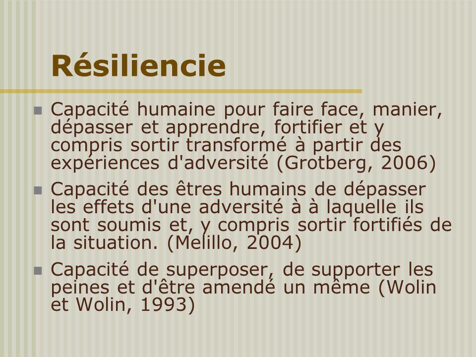 Résiliencie Capacité humaine pour faire face, manier, dépasser et apprendre, fortifier et y compris sortir transformé à partir des expériences d'adver