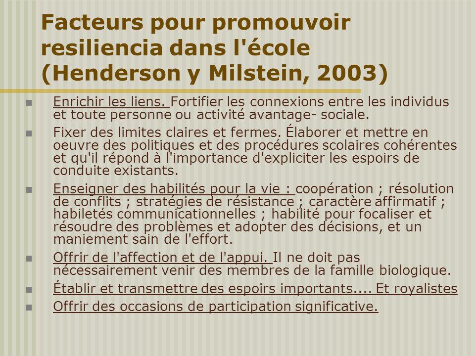 Facteurs pour promouvoir resiliencia dans l'école (Henderson y Milstein, 2003) Enrichir les liens. Fortifier les connexions entre les individus et tou