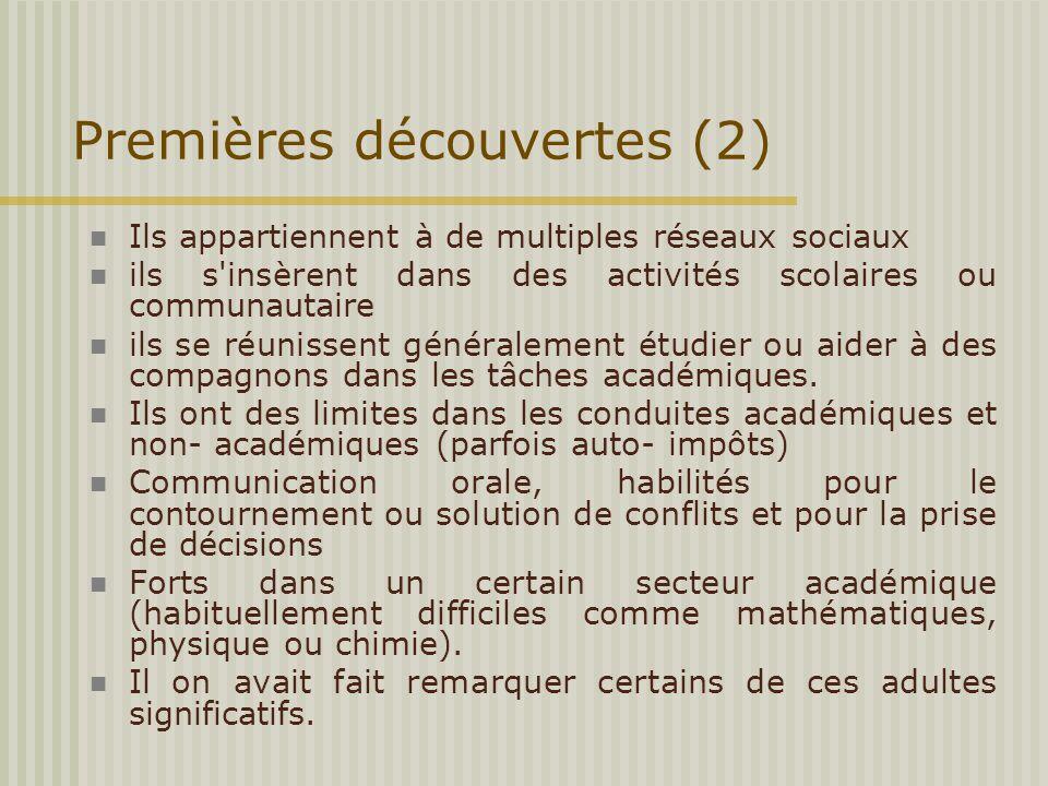 Premières découvertes (2) Ils appartiennent à de multiples réseaux sociaux ils s'insèrent dans des activités scolaires ou communautaire ils se réuniss