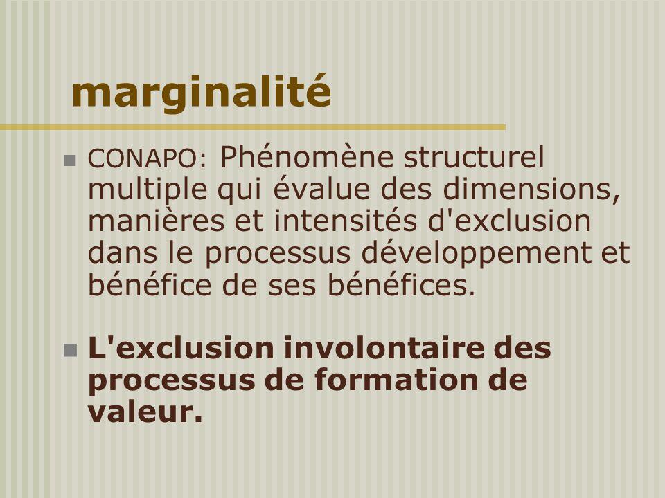 marginalité CONAPO: Phénomène structurel multiple qui évalue des dimensions, manières et intensités d'exclusion dans le processus développement et bén