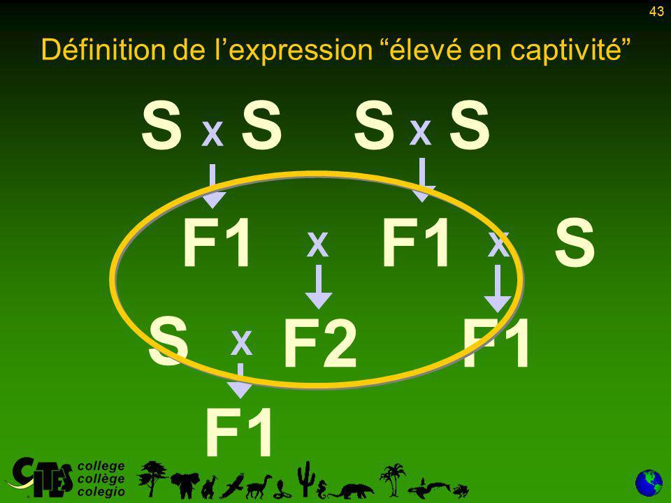 43 Définition de l'expression élevé en captivité S SS S F1 F2 X X XX F1 S S X