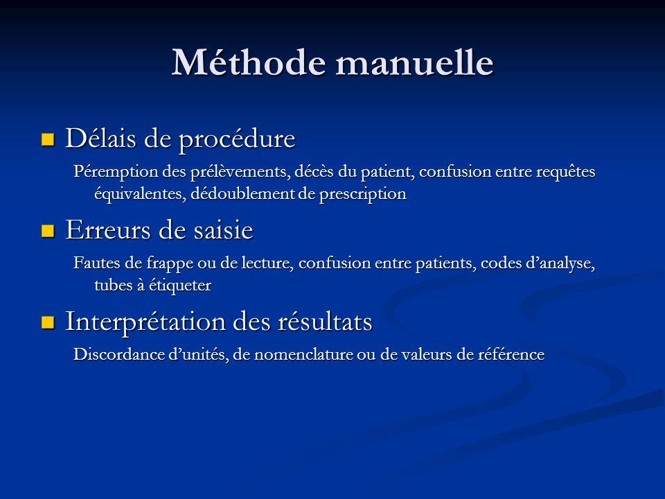 Délais de procédure Délais de procédure Péremption des prélèvements, décès du patient, confusion entre requêtes équivalentes, dédoublement de prescrip