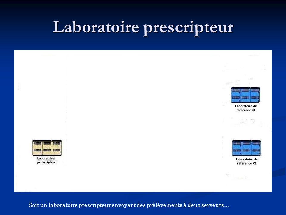 Laboratoire prescripteur Soit un laboratoire prescripteur envoyant des prélèvements à deux serveurs…
