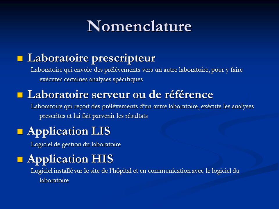 Nomenclature Laboratoire prescripteur Laboratoire prescripteur Laboratoire qui envoie des prélèvements vers un autre laboratoire, pour y faire exécute