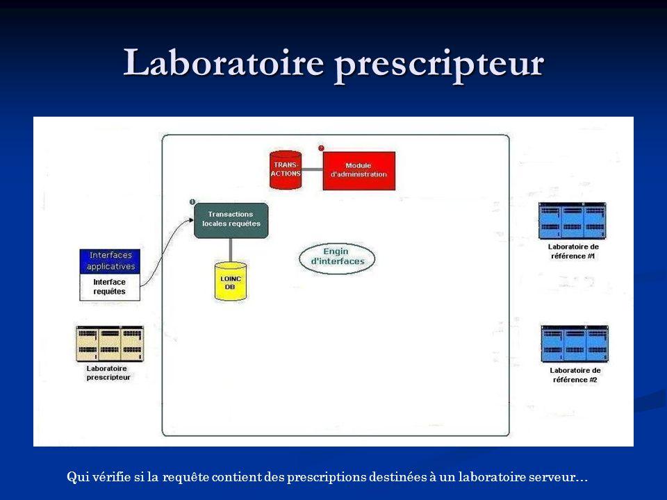 Qui vérifie si la requête contient des prescriptions destinées à un laboratoire serveur…
