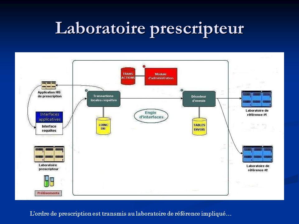 L'ordre de prescription est transmis au laboratoire de référence impliqué…