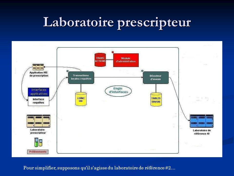 Pour simplifier, supposons qu'il s'agisse du laboratoire de référence #2…
