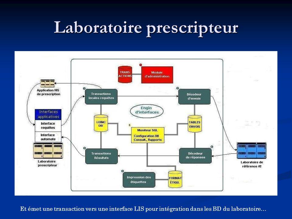 Et émet une transaction vers une interface LIS pour intégration dans les BD du laboratoire…