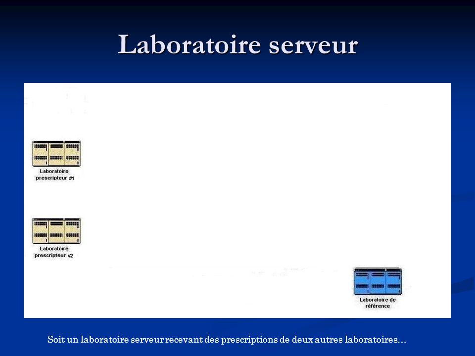 Laboratoire serveur Soit un laboratoire serveur recevant des prescriptions de deux autres laboratoires…