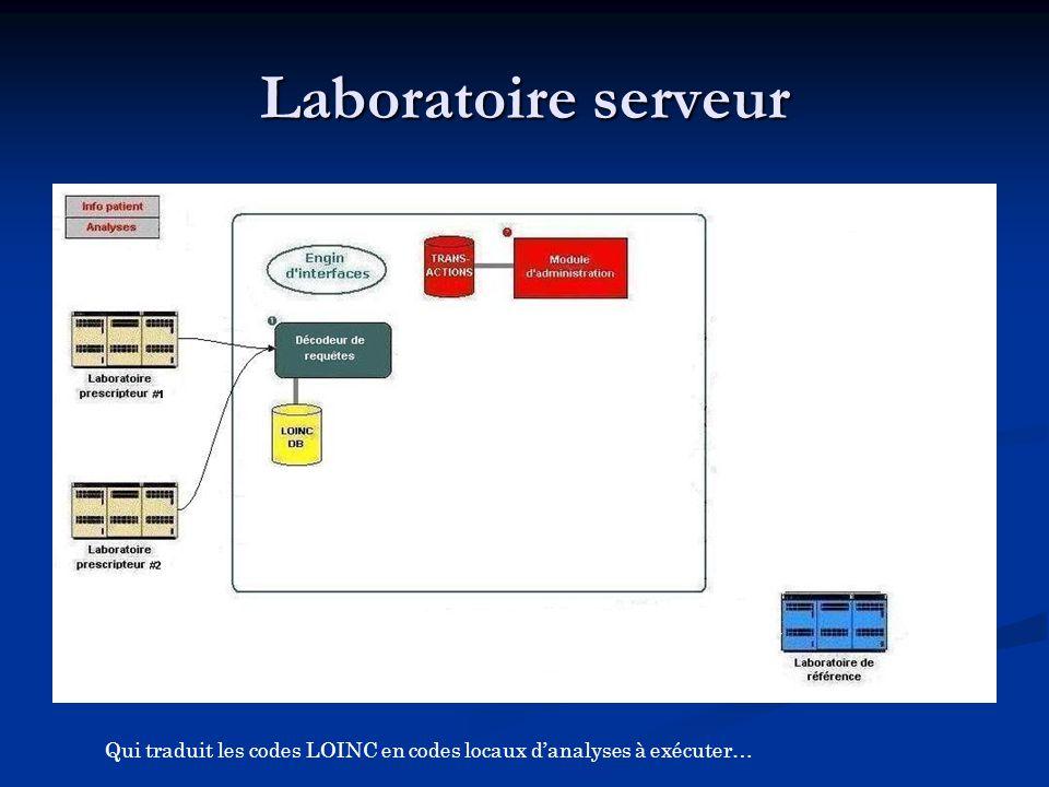 Qui traduit les codes LOINC en codes locaux d'analyses à exécuter…