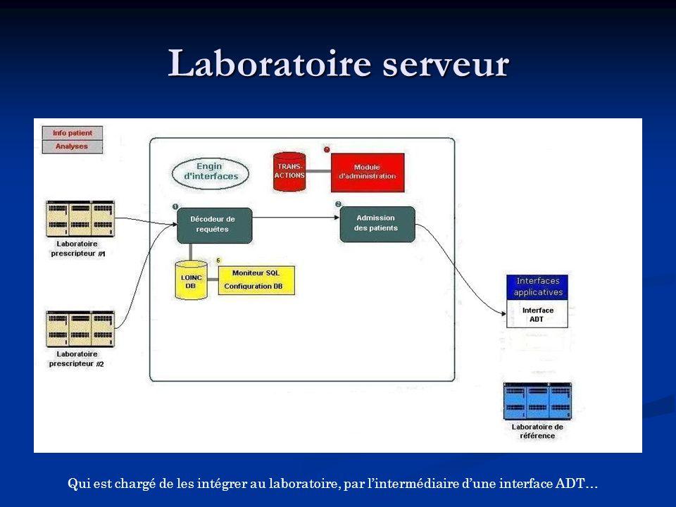 Qui est chargé de les intégrer au laboratoire, par l'intermédiaire d'une interface ADT…