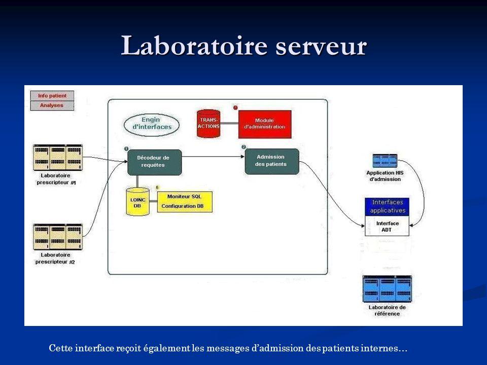 Cette interface reçoit également les messages d'admission des patients internes…