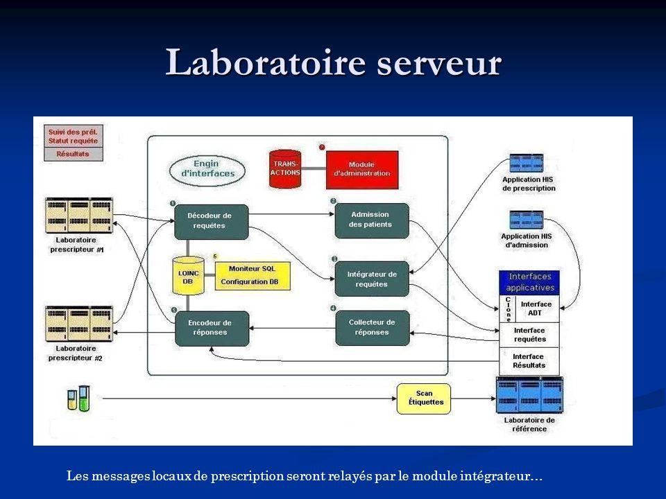 Les messages locaux de prescription seront relayés par le module intégrateur…