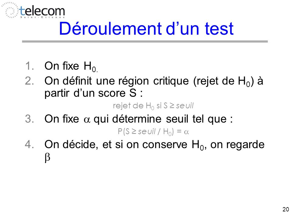 20 Déroulement d'un test 1.On fixe H 0.
