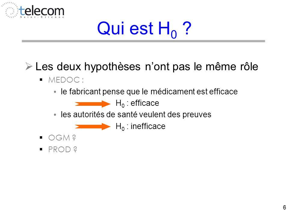 17 Le risque   Si on décide de rejeter H 0, on a peu de chances de faire erreur (cf.