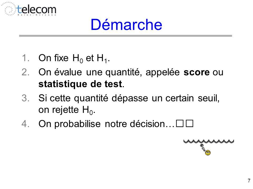 7 Démarche 1.On fixe H 0 et H 1. 2.On évalue une quantité, appelée score ou statistique de test.