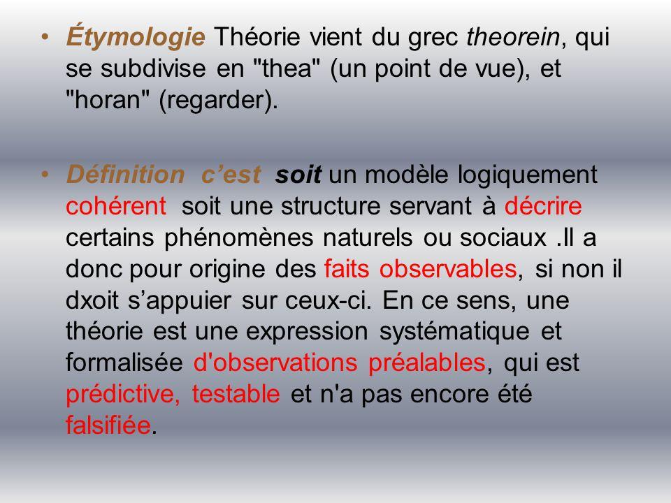 Étymologie Théorie vient du grec theorein, qui se subdivise en