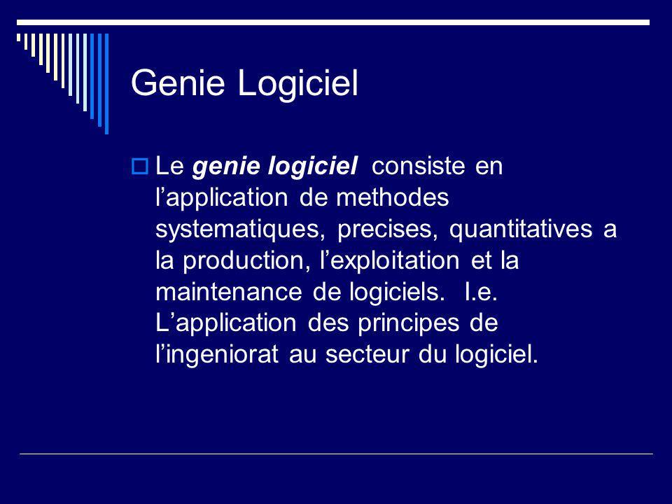 Genie Logiciel  Le genie logiciel consiste en l'application de methodes systematiques, precises, quantitatives a la production, l'exploitation et la maintenance de logiciels.