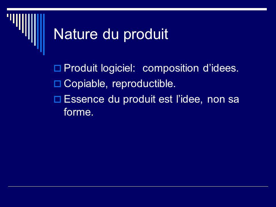 Nature du produit  Produit logiciel: composition d'idees.
