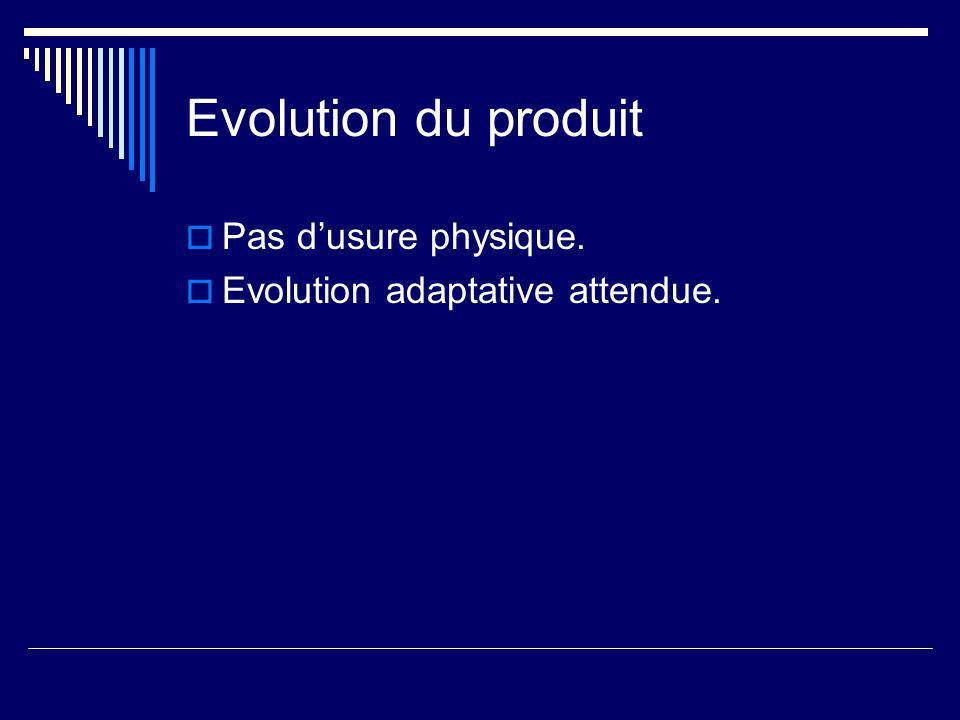 Evolution du produit  Pas d'usure physique.  Evolution adaptative attendue.