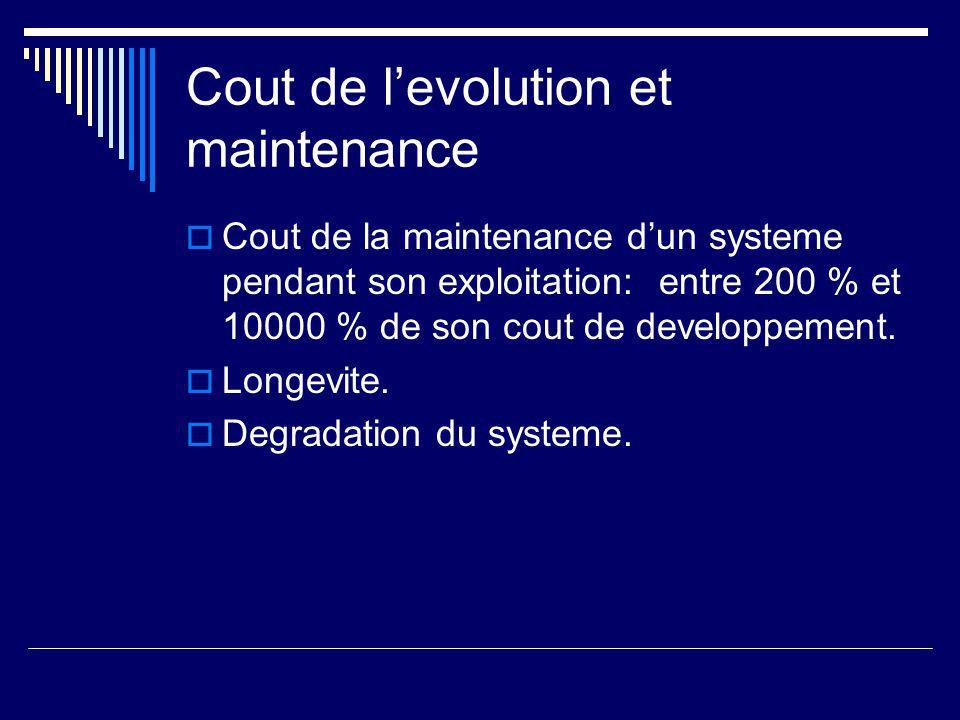 Cout de l'evolution et maintenance  Cout de la maintenance d'un systeme pendant son exploitation: entre 200 % et 10000 % de son cout de developpement.
