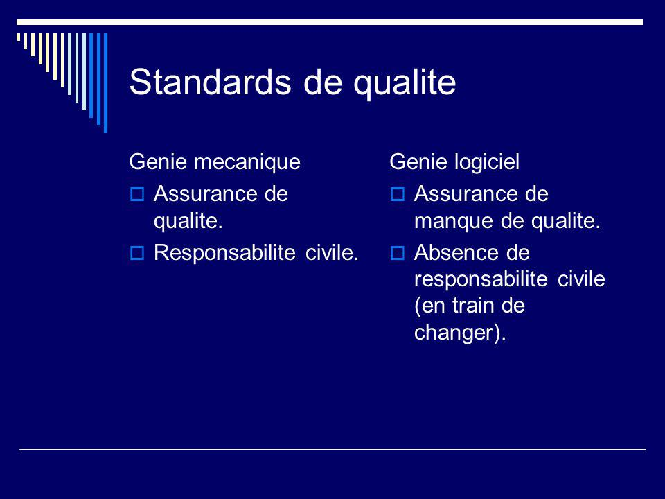 Standards de qualite Genie mecanique  Assurance de qualite.