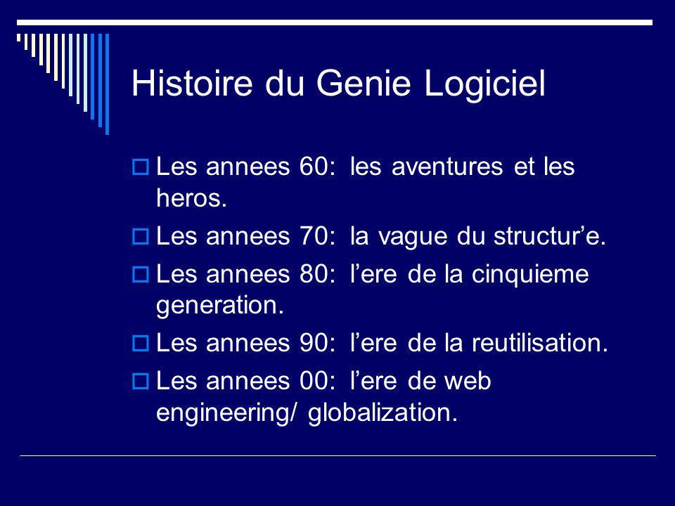 Histoire du Genie Logiciel  Les annees 60: les aventures et les heros.