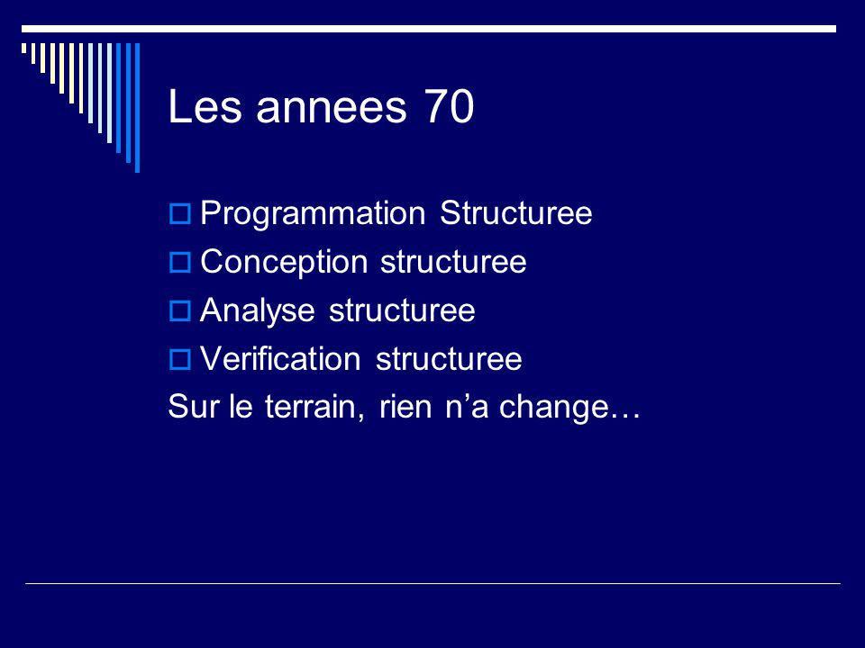 Les annees 70  Programmation Structuree  Conception structuree  Analyse structuree  Verification structuree Sur le terrain, rien n'a change…