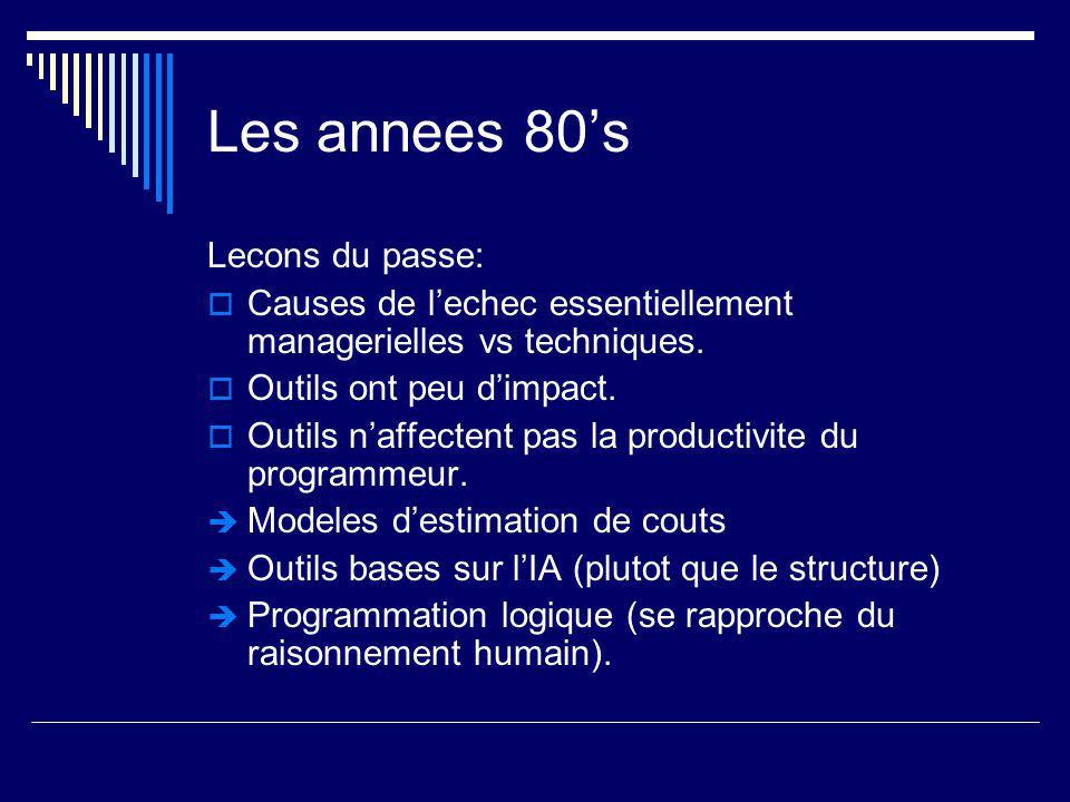 Les annees 80's Lecons du passe:  Causes de l'echec essentiellement managerielles vs techniques.
