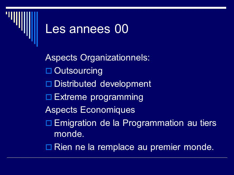Les annees 00 Aspects Organizationnels:  Outsourcing  Distributed development  Extreme programming Aspects Economiques  Emigration de la Programmation au tiers monde.