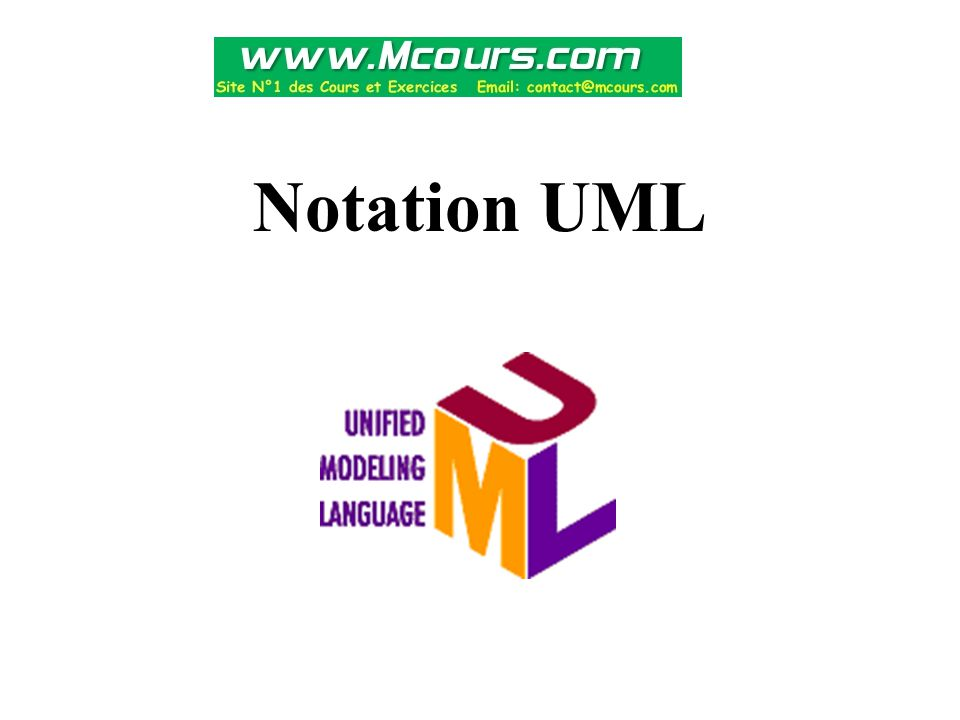 Axe de Modélisation Cycle de développement NOTATION UMLNOTATION UML Statique DynamiqueFonctionnel Diagramme de Classes Diagramme d'Objets Diagramme de Composants Diagramme de Déploiement Diagramme de Use Case Diagramme d Etats-Transitions Diagramme d Activité Diagramme de Séquence La Modélisation