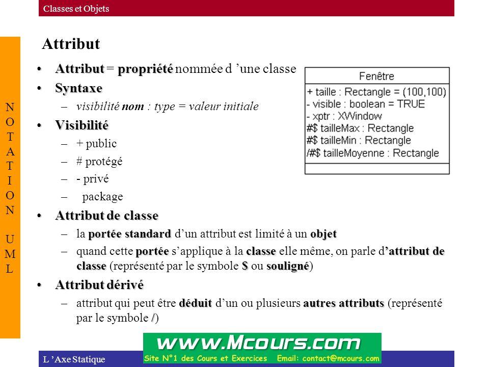 Attribut AttributpropriétéAttribut = propriété nommée d 'une classe SyntaxeSyntaxe –visibilité nom : type = valeur initiale VisibilitéVisibilité –+ pu