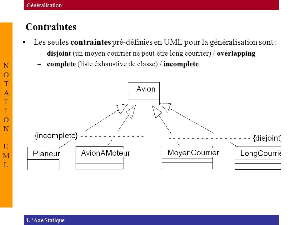 Contraintes L 'Axe Statique Généralisation NOTATION UMLNOTATION UML contraintesLes seules contraintes pré-définies en UML pour la généralisation sont : –disjointoverlapping –disjoint (un moyen courrier ne peut être long courrier) / overlapping –completeincomplete –complete (liste éxhaustive de classe) / incomplete