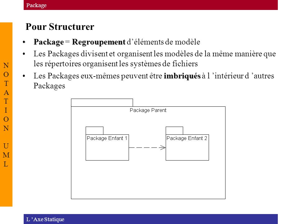 Pour Structurer L 'Axe Statique Package NOTATION UMLNOTATION UML PackageRegroupementPackage = Regroupement d'éléments de modèle Les Packages divisent et organisent les modèles de la même manière que les répertoires organisent les systèmes de fichiers imbriquésLes Packages eux-mêmes peuvent être imbriqués à l 'intérieur d 'autres Packages