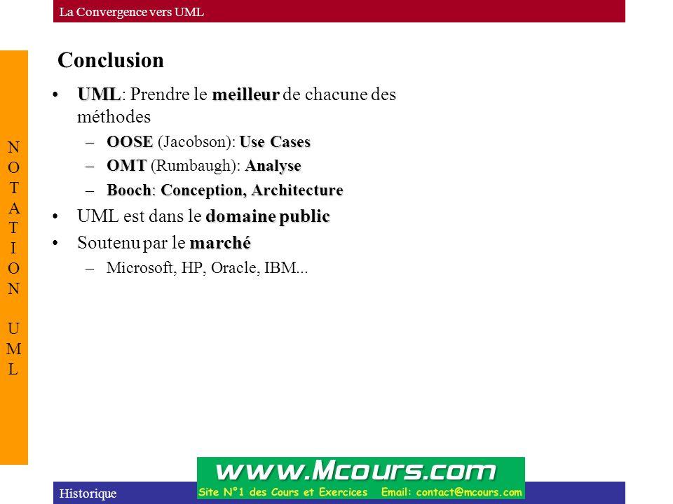 . L 'Axe Statique NOTATION UMLNOTATION UML Diagramme de déploiement