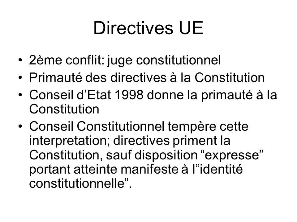 Directives UE 2ème conflit: juge constitutionnel Primauté des directives à la Constitution Conseil d'Etat 1998 donne la primauté à la Constitution Conseil Constitutionnel tempère cette interpretation; directives priment la Constitution, sauf disposition expresse portant atteinte manifeste à l identité constitutionnelle .