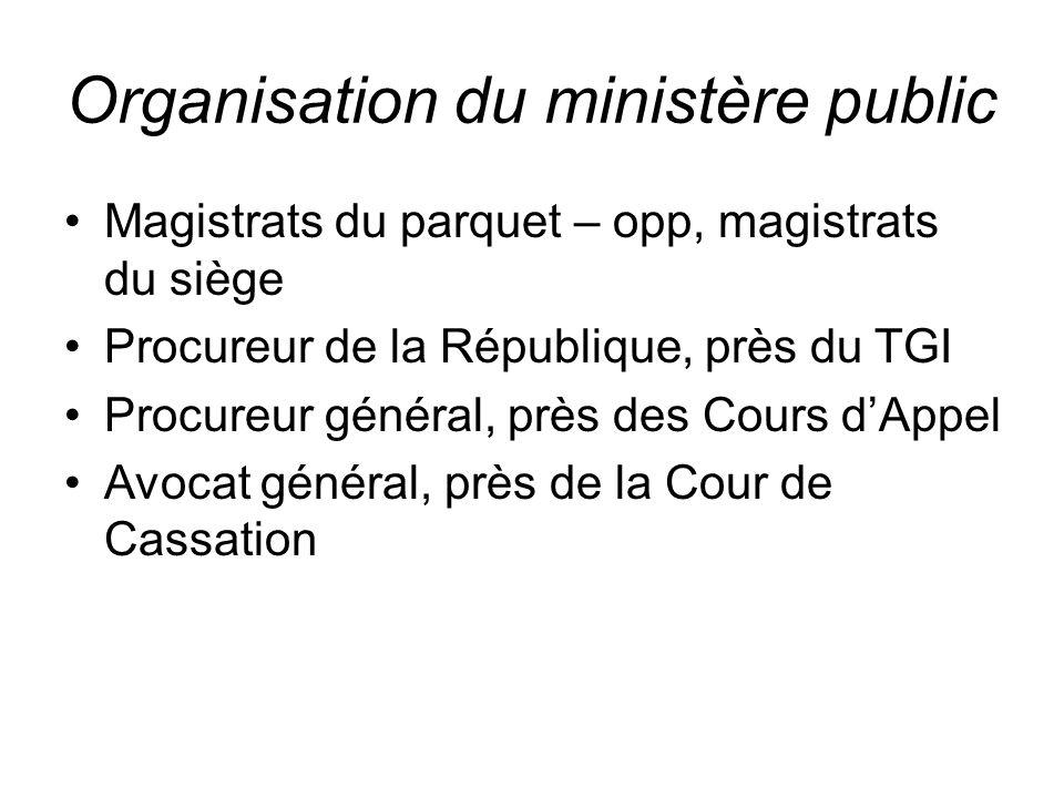 Organisation du ministère public Magistrats du parquet – opp, magistrats du siège Procureur de la République, près du TGI Procureur général, près des Cours d'Appel Avocat général, près de la Cour de Cassation