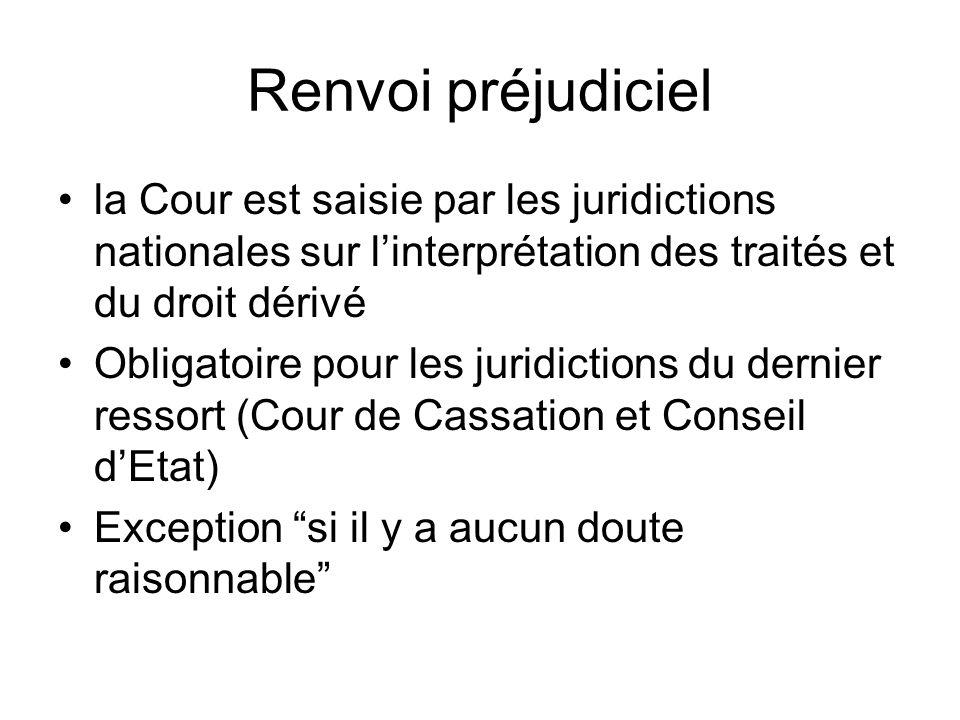 Renvoi préjudiciel la Cour est saisie par les juridictions nationales sur l'interprétation des traités et du droit dérivé Obligatoire pour les juridictions du dernier ressort (Cour de Cassation et Conseil d'Etat) Exception si il y a aucun doute raisonnable