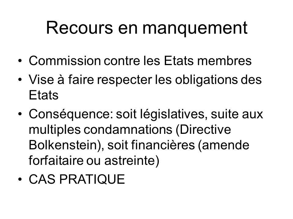 Recours en manquement Commission contre les Etats membres Vise à faire respecter les obligations des Etats Conséquence: soit législatives, suite aux multiples condamnations (Directive Bolkenstein), soit financières (amende forfaitaire ou astreinte) CAS PRATIQUE