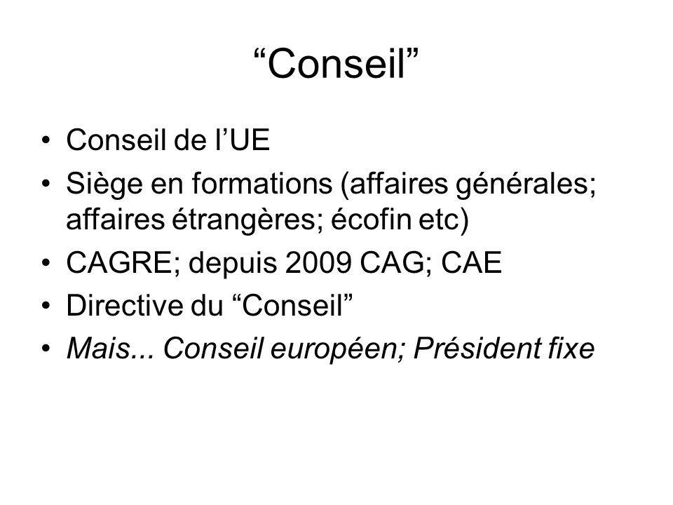 Conseil Conseil de l'UE Siège en formations (affaires générales; affaires étrangères; écofin etc) CAGRE; depuis 2009 CAG; CAE Directive du Conseil Mais...